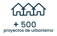 proyectos_urbanismo